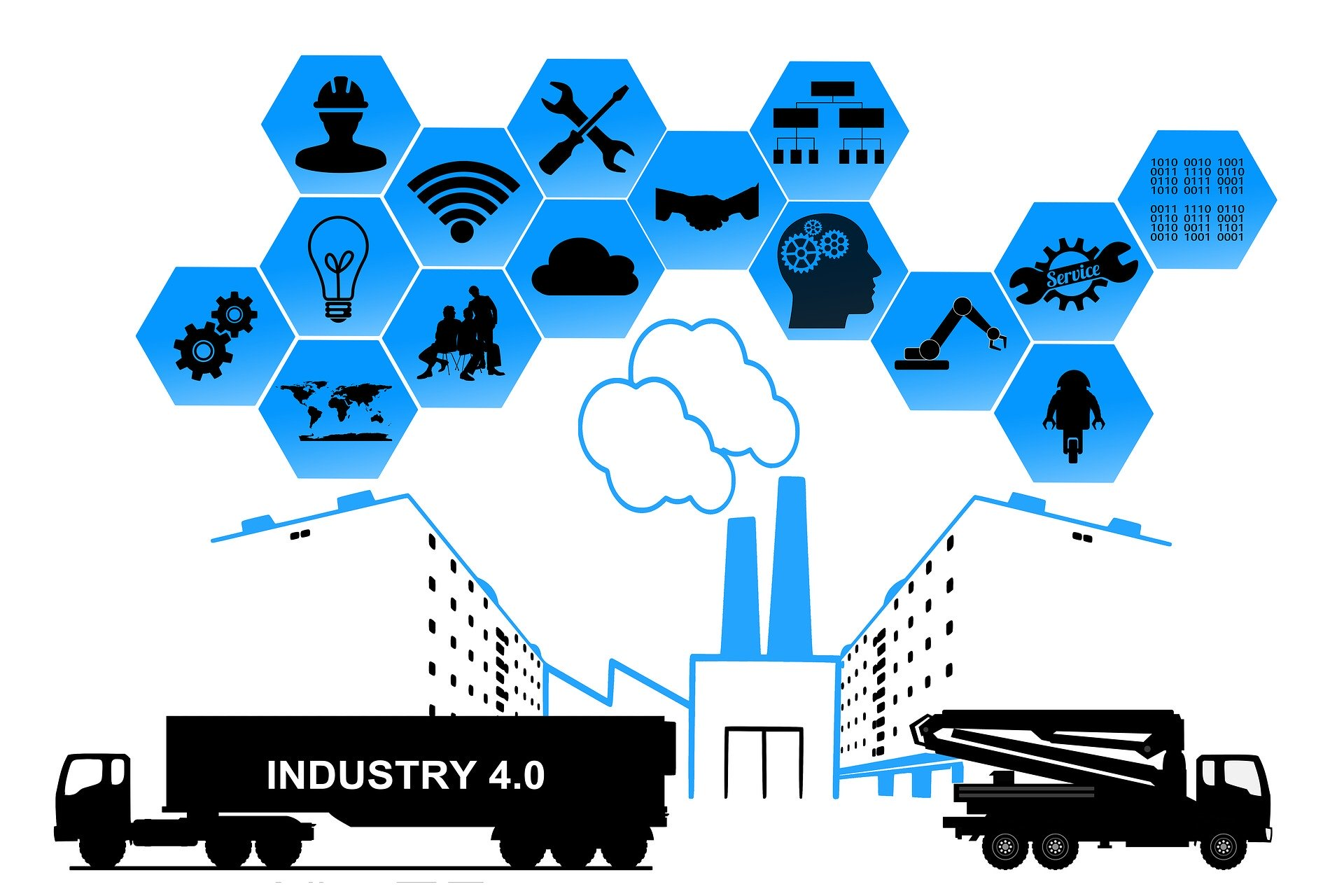5 features easy-to-remember: New and fully automated approach to manufacturing production, supply chain and life cycle management Charged by smart systems, real-time data and machine learning  Connects digital and physical systems with mainstream automation Supports instant collaboration between factory divisions Helps you define your factory's growth strategy and transform the way your factory operates